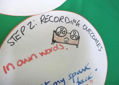 Recordin Outcomes: Workshop image
