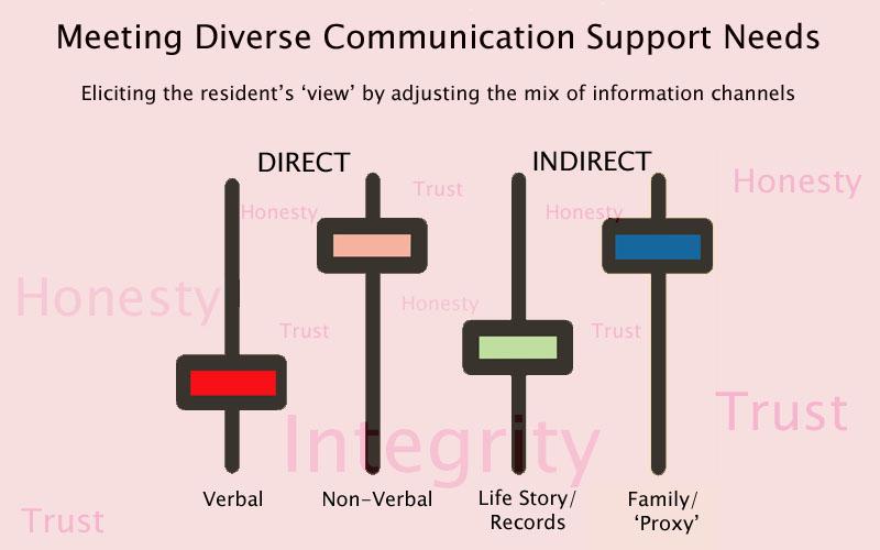 CommunicationChannels_edited-2